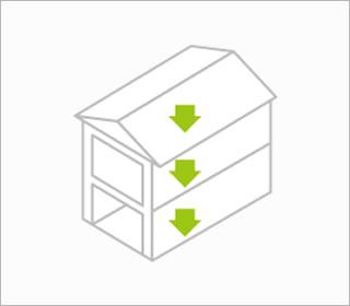 建物への荷重
